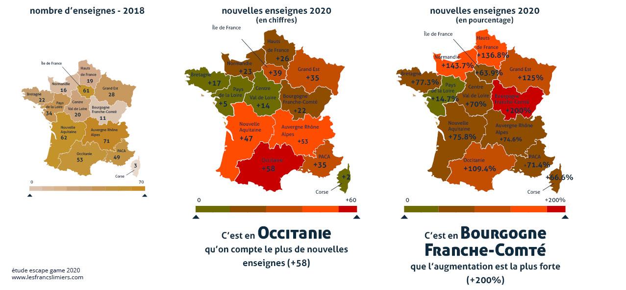 étude escape game 2020 - comparatif région